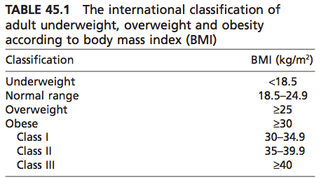 Obesity in america facts and statistics diet database